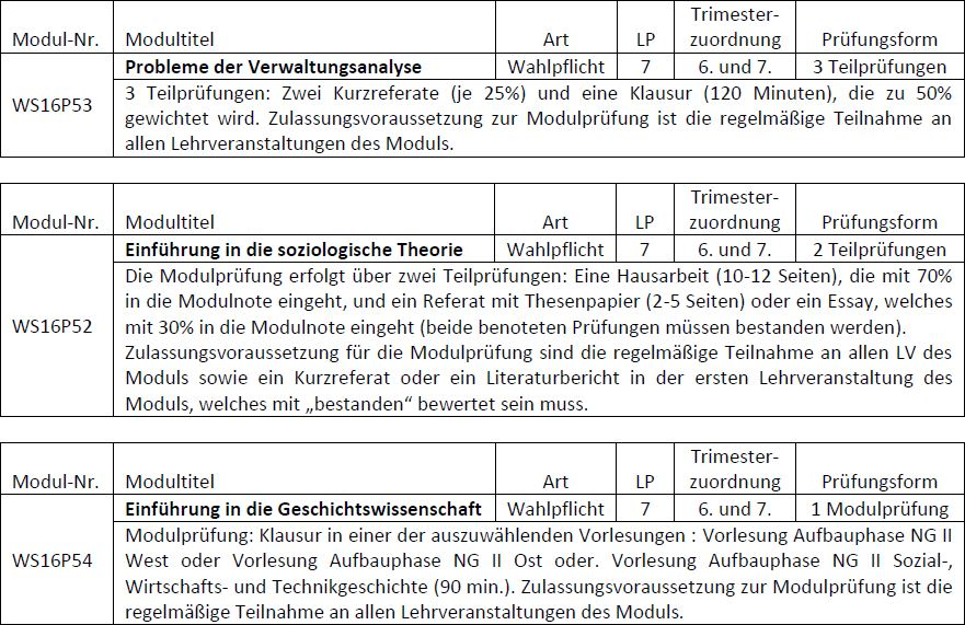 Ungewöhnlich Pädagogische Aktionsplan Vorlage Ideen - Entry Level ...