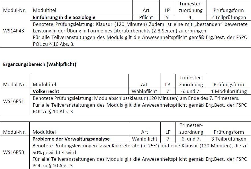 Funky Baby Shower Prüflisten Elaboration - FORTSETZUNG ARBEITSBLATT ...
