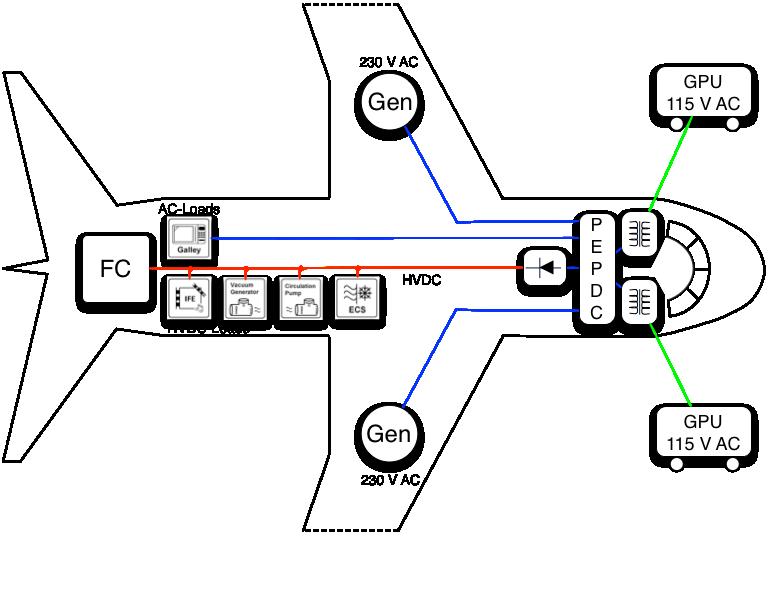 121en_Optimized Cabin Power-Supplies_ip