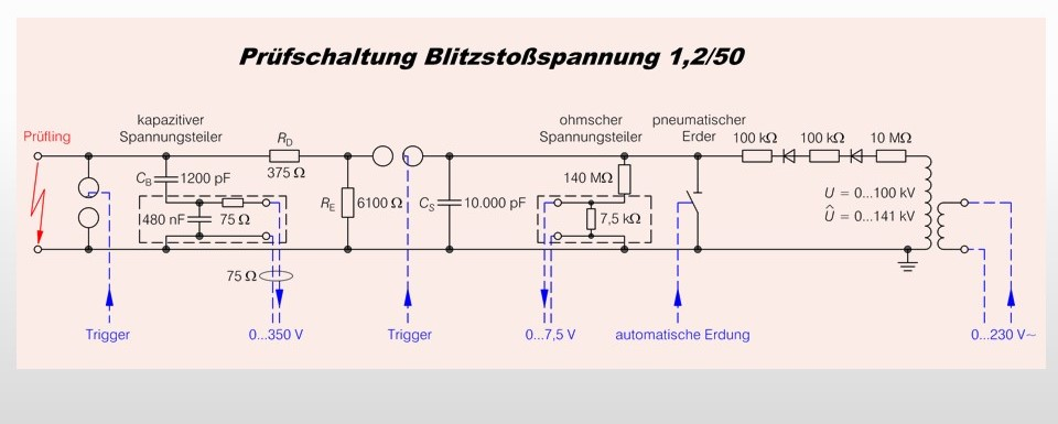 HS_Labor_Blitzstossspannung