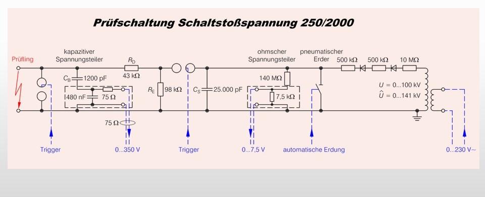 HS_Labor_Schaltstossspannung
