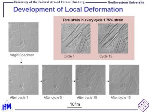 Development of Local Deformation