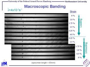 Macroscopic Banding