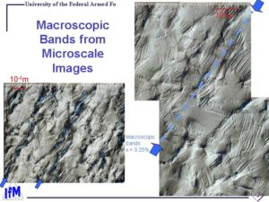 Macroscopic Bands from Microscale Images
