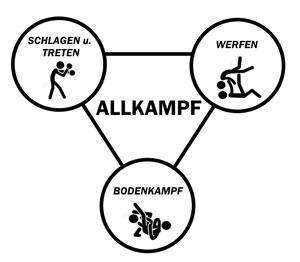Allkampf